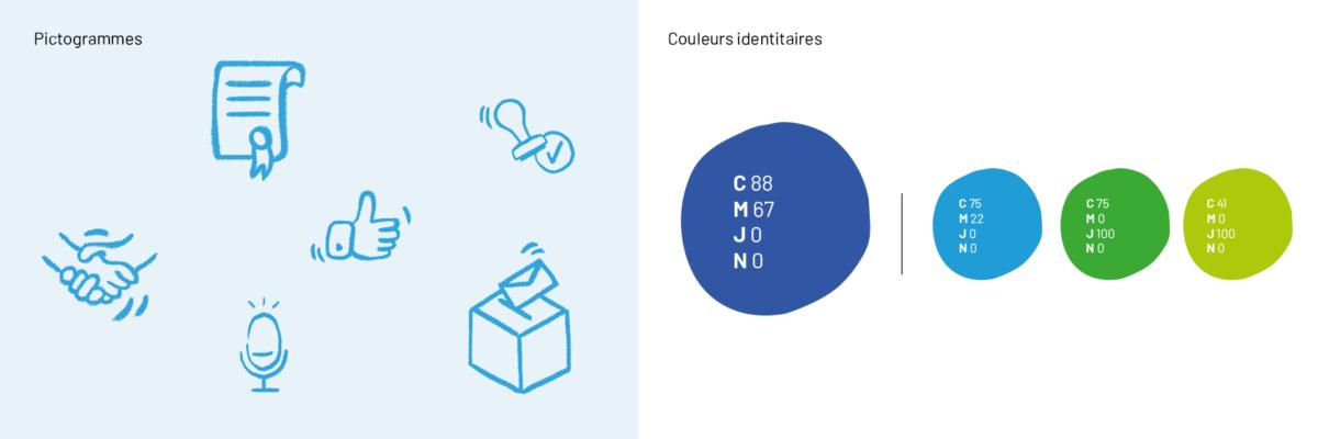 Evry courcouronnes 4aout identite charte graphique