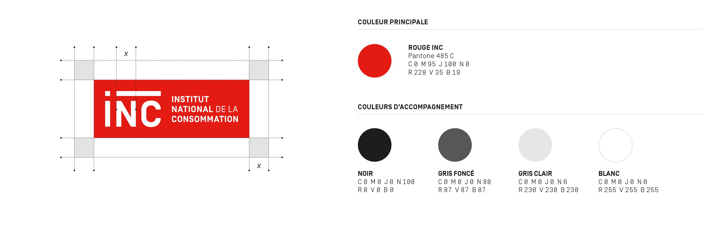 Institut National Consommation conception graphique
