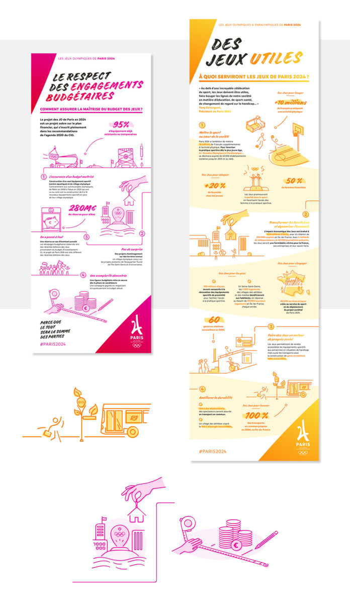 Paris 2024 4aout generation infographies
